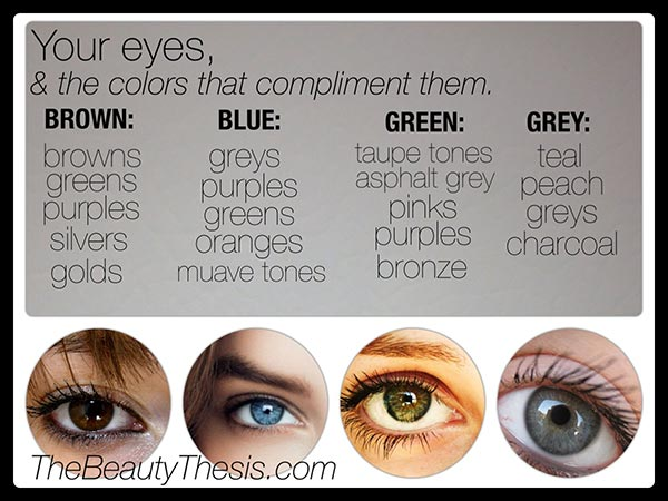 Colors That Compliment Your Eyes The Beauty Thesis